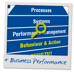 issue-business-performance