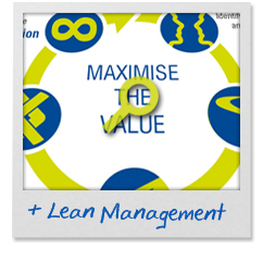 issue-lean-management